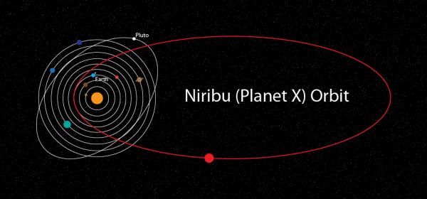 nibiru_orbit