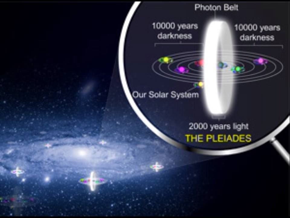 photon-belt-energy-in5d-1111