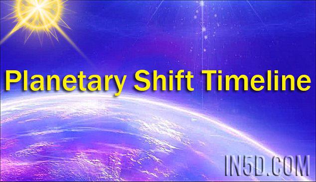 planetary-shift-timeline