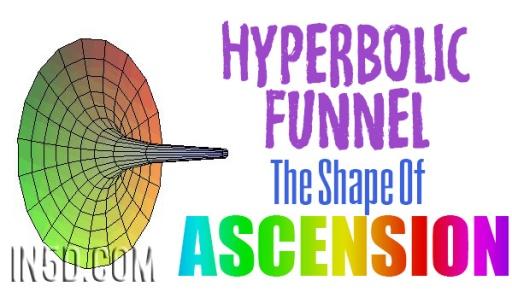 hyperbolic-funnel