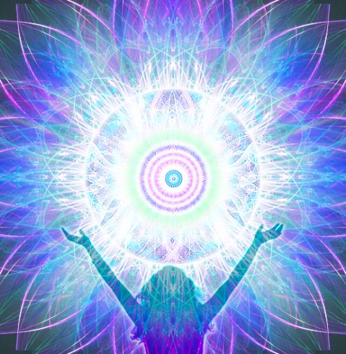 Muti-dimensional